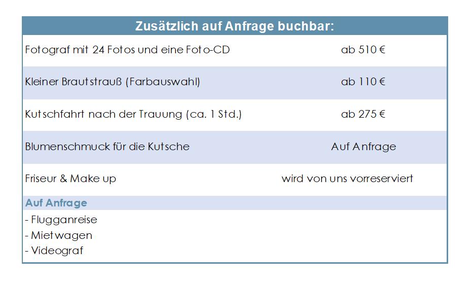 Mirabellplatz-Zusatzleistungen-Tabelle-2019