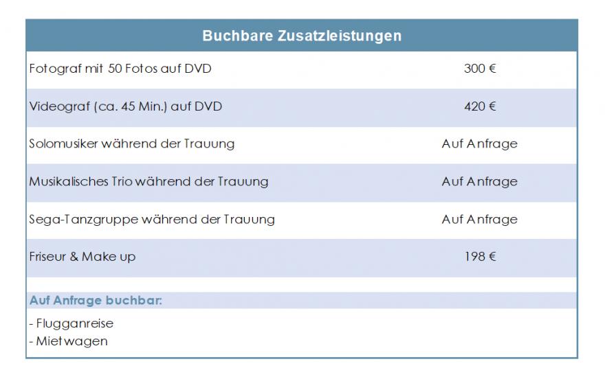 Sofitel-Zusatzleistungen-Tabelle-2019